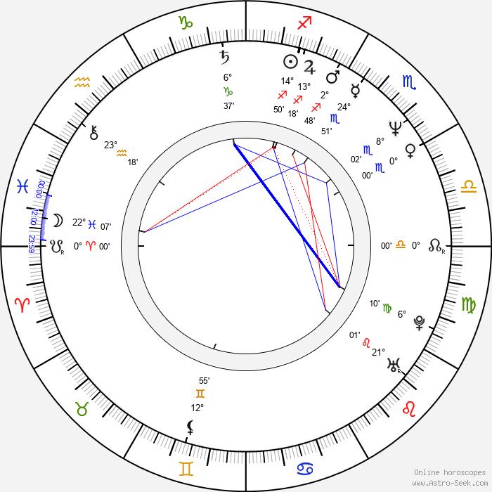 Tracy Wright - Birth horoscope chart