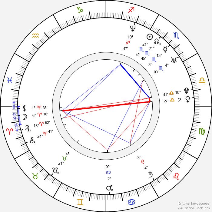 Travis Barker - Birth horoscope chart