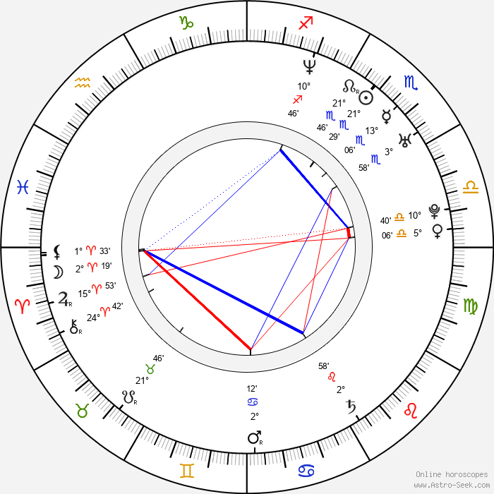 Travis Barker - Birth horoscope chart