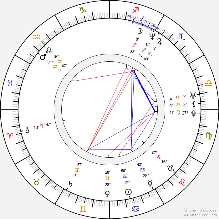 Travis Payne - Birth horoscope chart