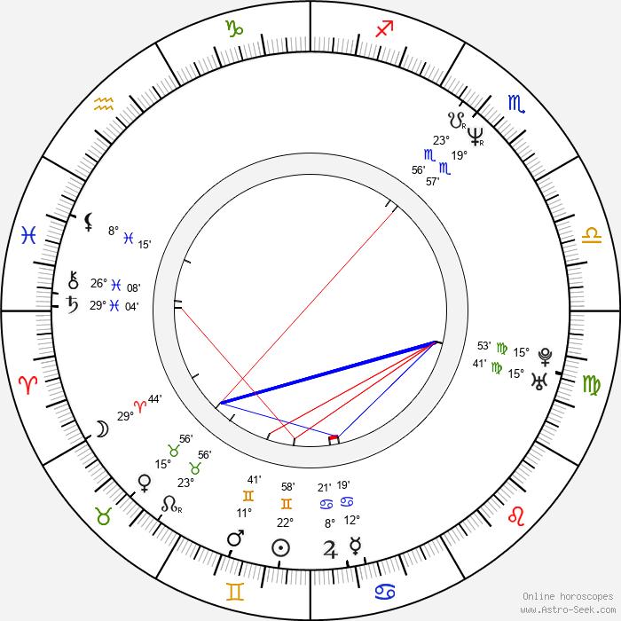 Traylor Howard - Birth horoscope chart