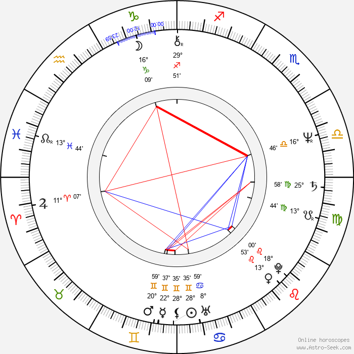 Tress MacNeille - Birth horoscope chart