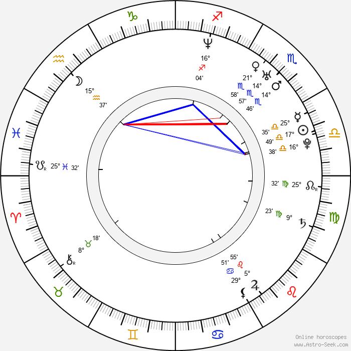Trevor Donovan - Birth horoscope chart