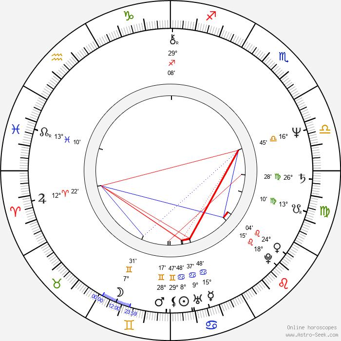 Trevor Eve - Birth horoscope chart