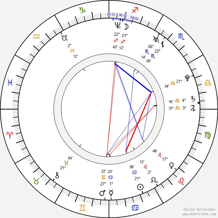 Trevor Fehrman - Birth horoscope chart