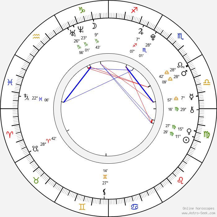 Trevor Gagnon - Birth horoscope chart