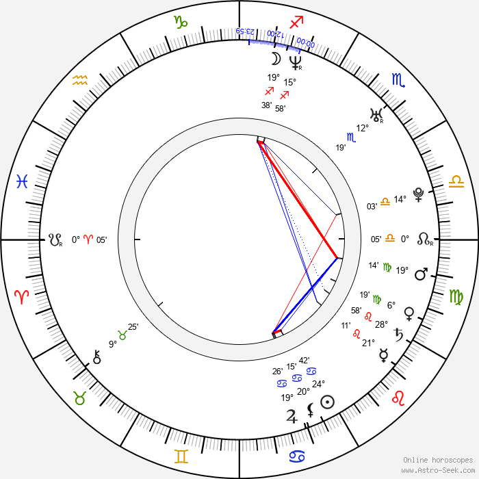 Trevor McNevan - Birth horoscope chart