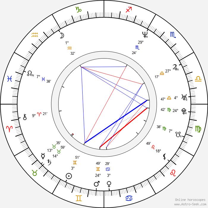 Trevor Morris - Birth horoscope chart