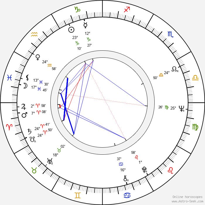Trevor Nunn - Birth horoscope chart