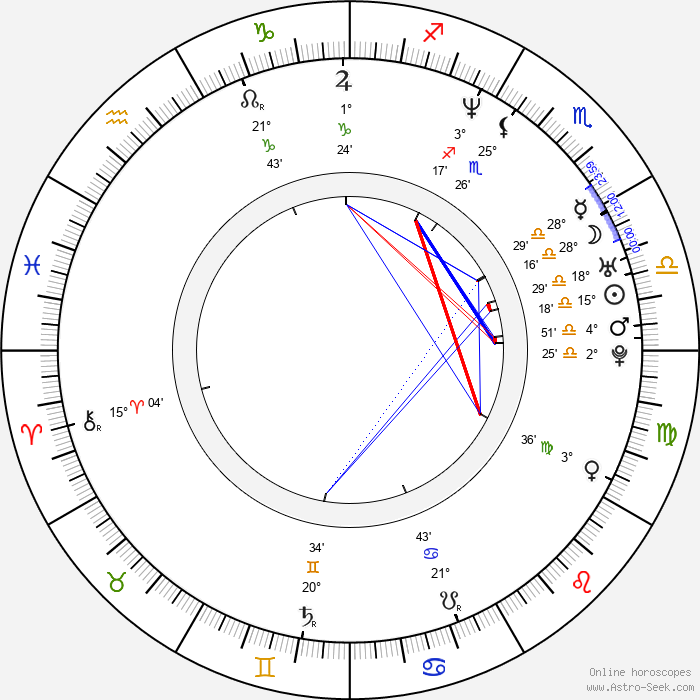 Tricia Vessey - Birth horoscope chart