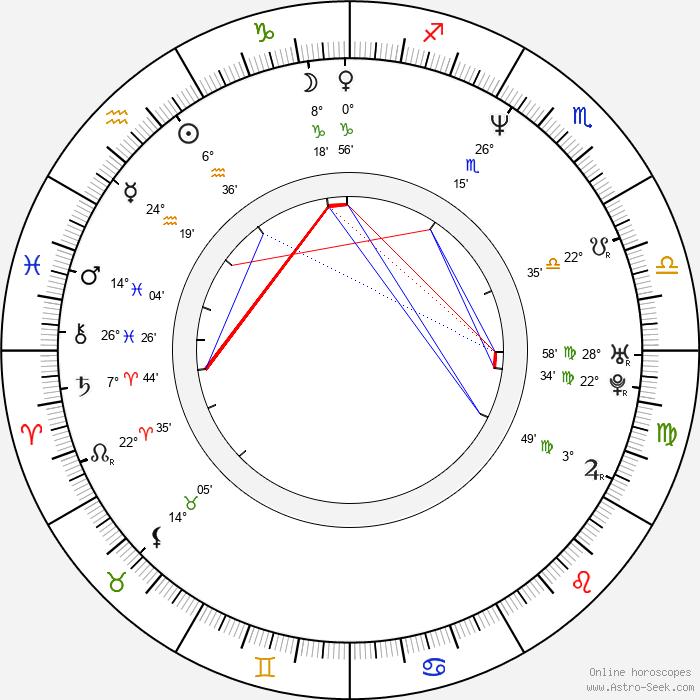 Tricky - Birth horoscope chart