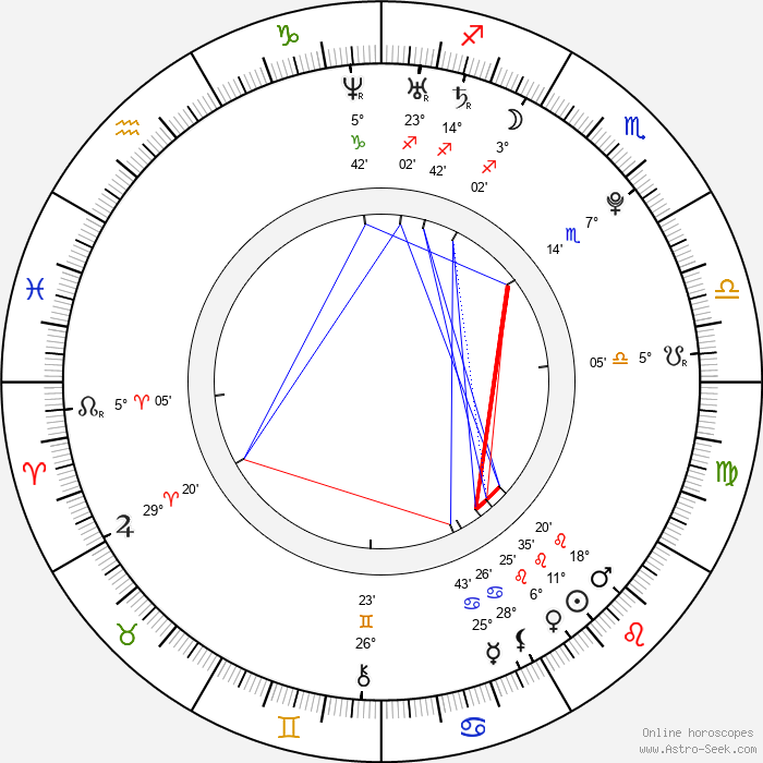 Triinu Kivilaan - Birth horoscope chart