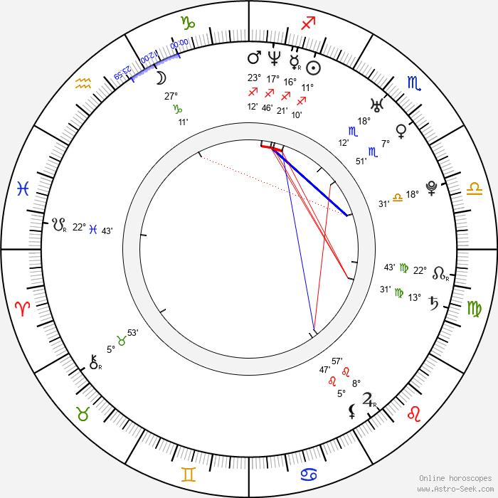Trina - Birth horoscope chart