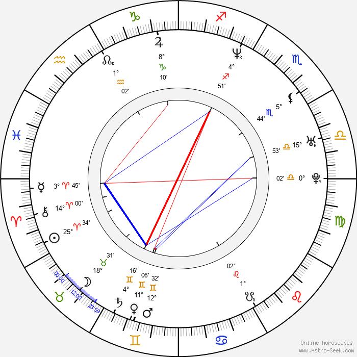 Trine Dyrholm - Birth horoscope chart