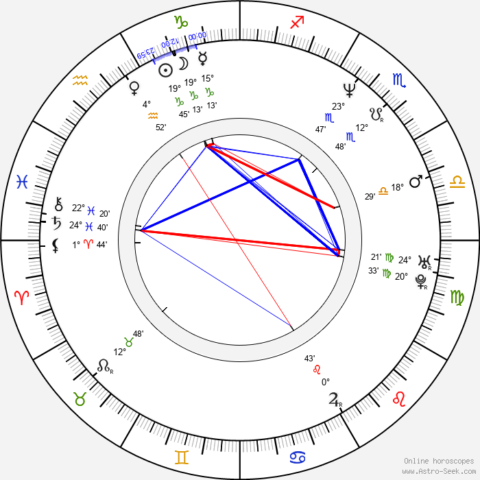 Trini Alvarado - Birth horoscope chart
