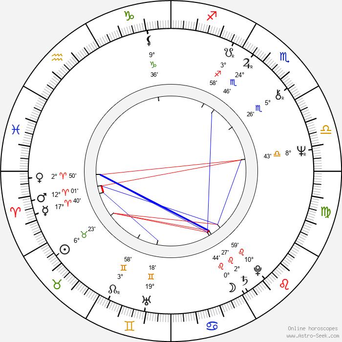 Trish Dempsey - Birth horoscope chart