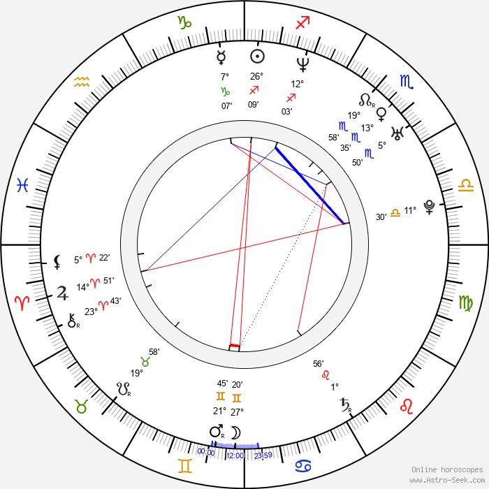 Trish Stratus - Birth horoscope chart