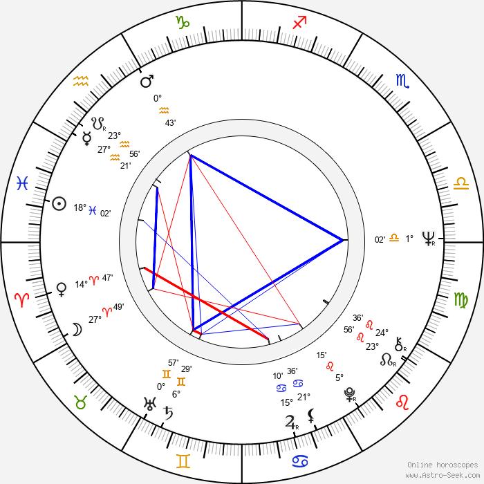 Trish Van Devere - Birth horoscope chart