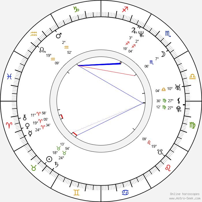 Tristan Taormino - Birth horoscope chart