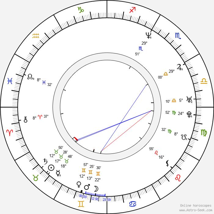 Troy Brenna - Birth horoscope chart