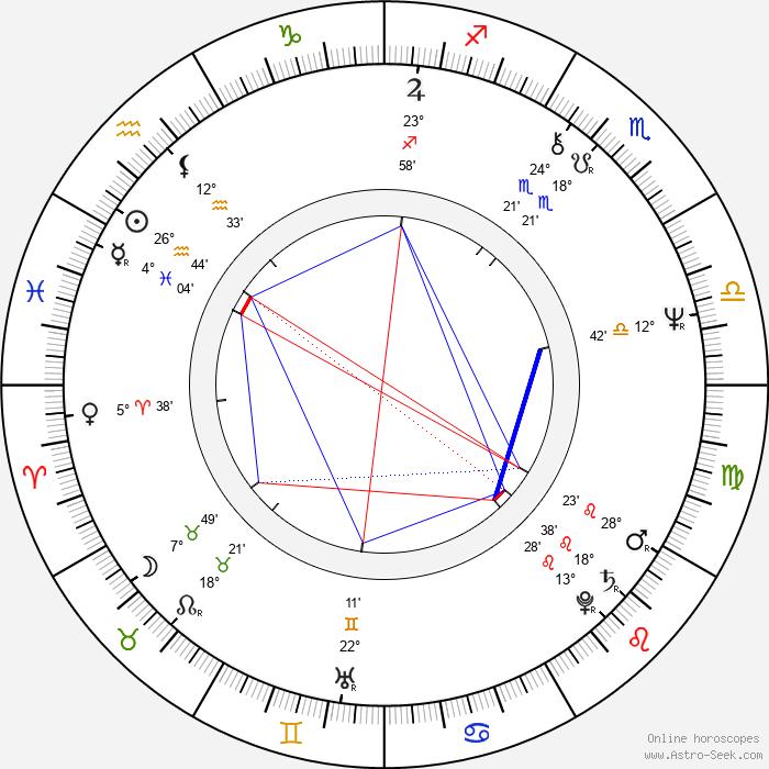 Troy Evans - Birth horoscope chart