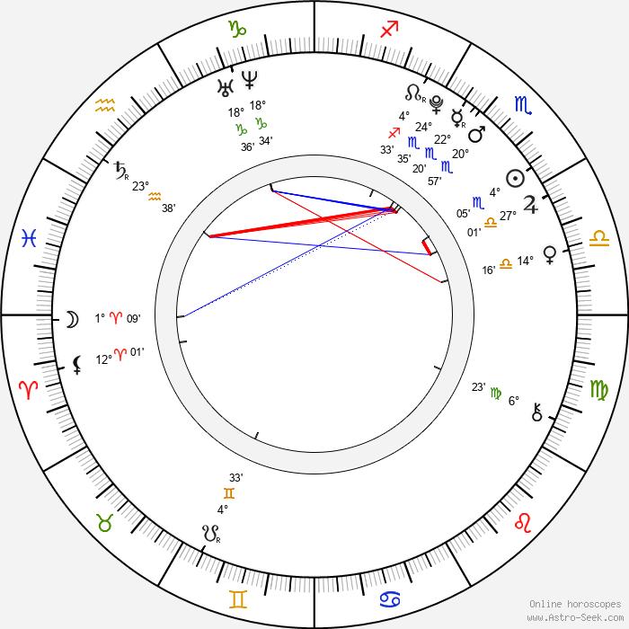 Troy Gentile - Birth horoscope chart