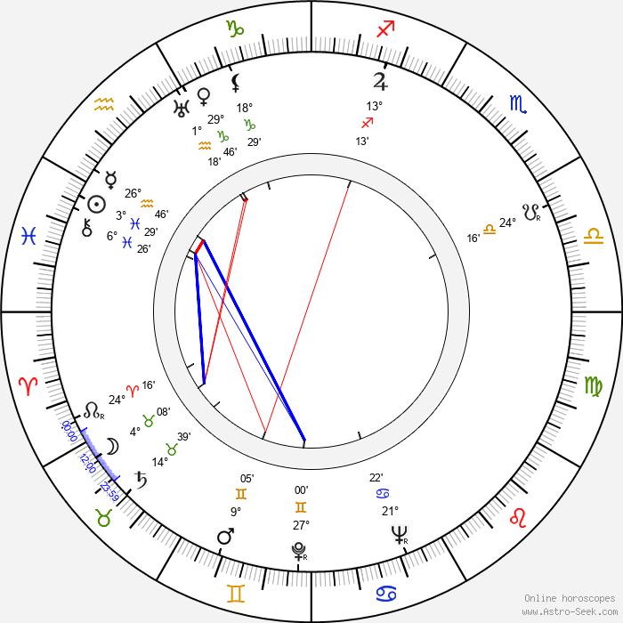 Truda Grosslichtová - Birth horoscope chart
