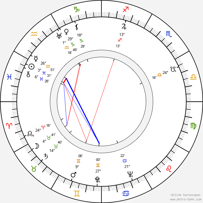 Truda Grosslichtová - Birth horoscope chart