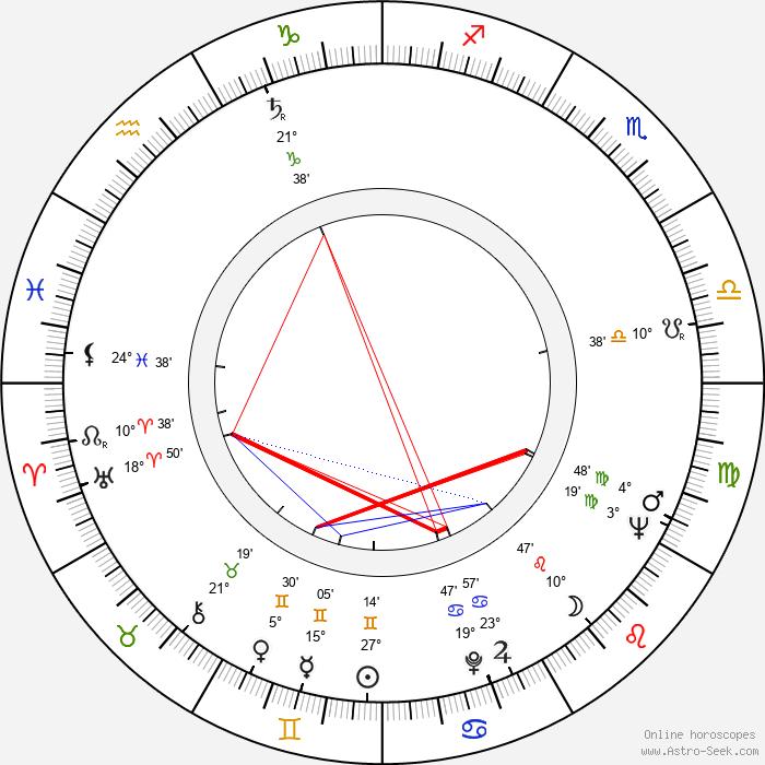 Trude Adams - Birth horoscope chart