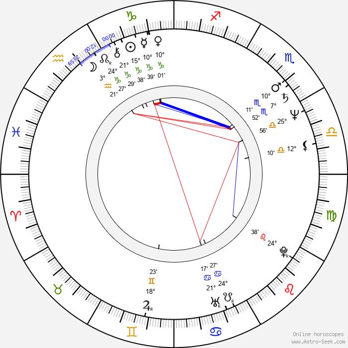 Trudie Styler - Birth horoscope chart