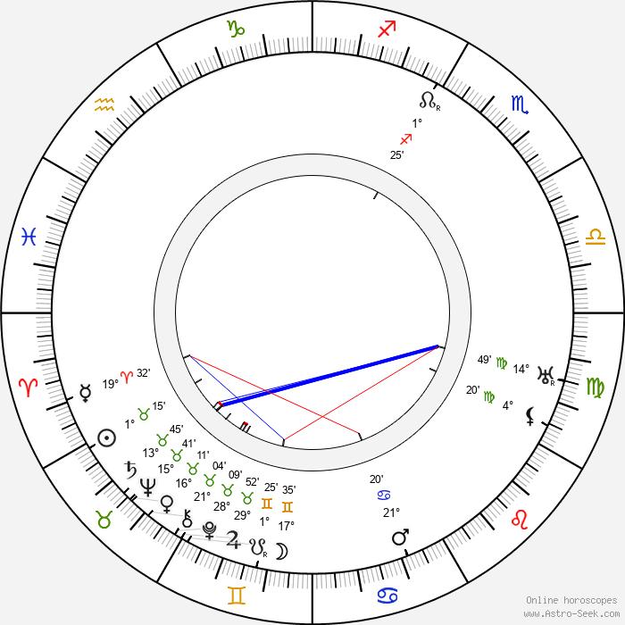 True Boardman - Birth horoscope chart