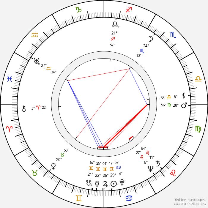 Tsilla Chelton - Birth horoscope chart