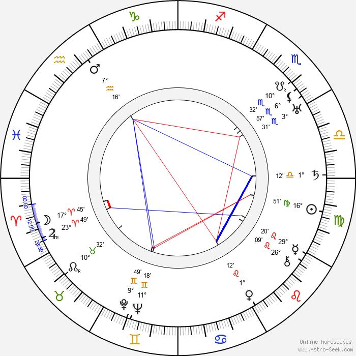 Tsuru Aoki - Birth horoscope chart
