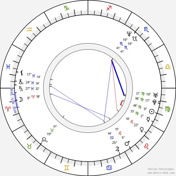 Tuc Watkins - Birth horoscope chart