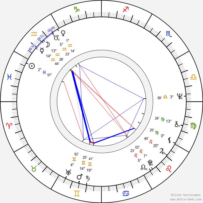 Tucker Smallwood - Birth horoscope chart