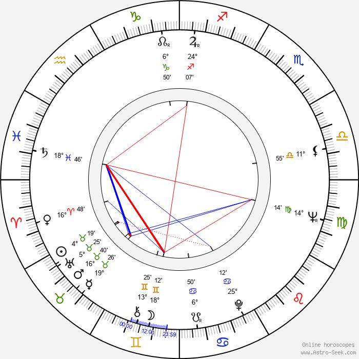 Tucker Smith - Birth horoscope chart