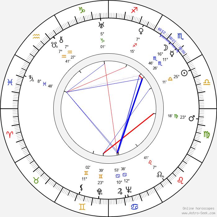 Tui Bow - Birth horoscope chart