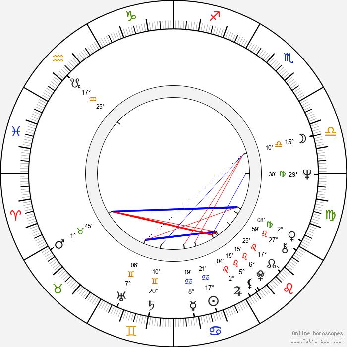 Tuija-Maija Niskanen - Birth horoscope chart