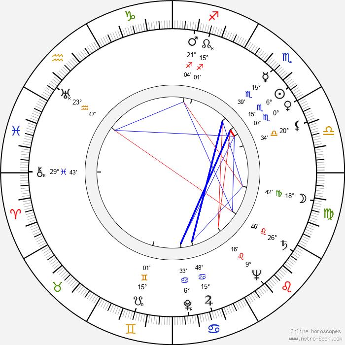 Tuire Orri - Birth horoscope chart