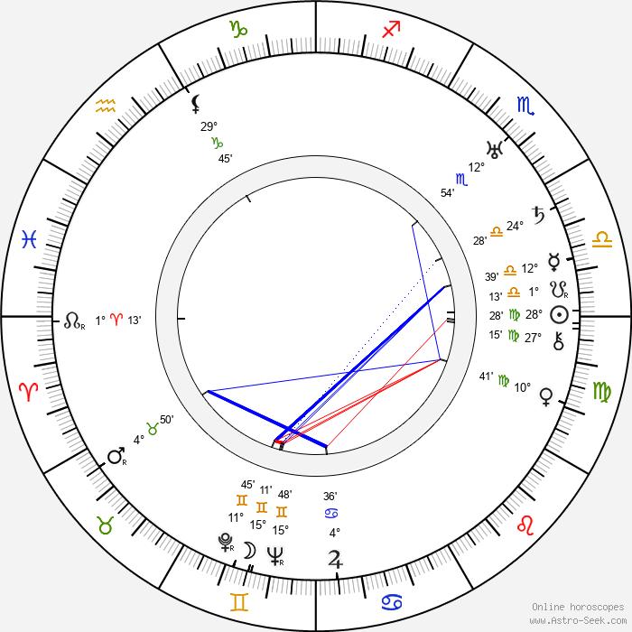 Tullio Carminati - Birth horoscope chart