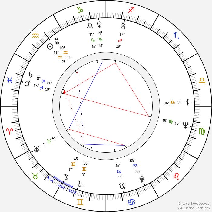Tuncel Kurtiz - Birth horoscope chart