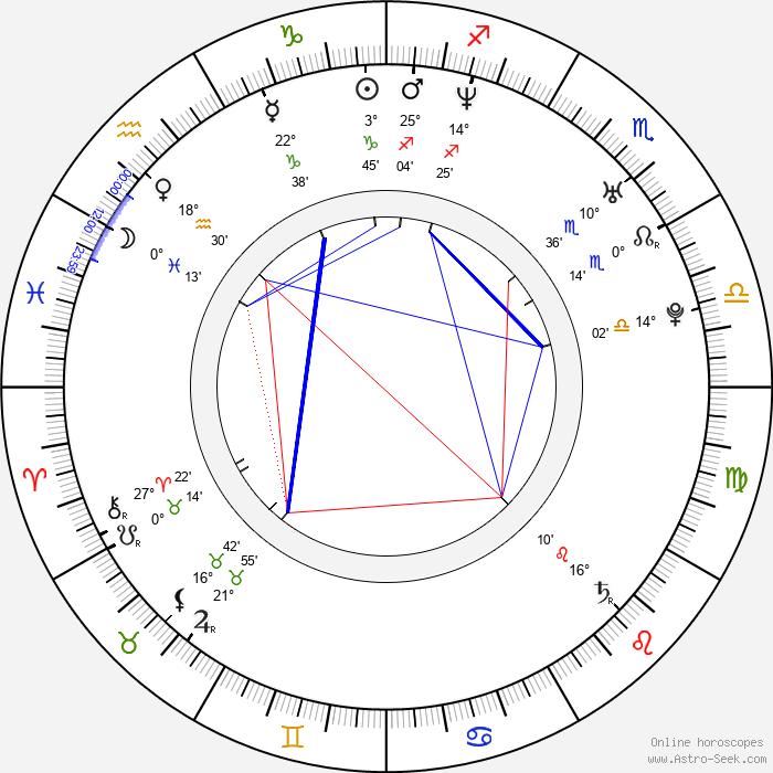 Tuomas Holopainen - Birth horoscope chart