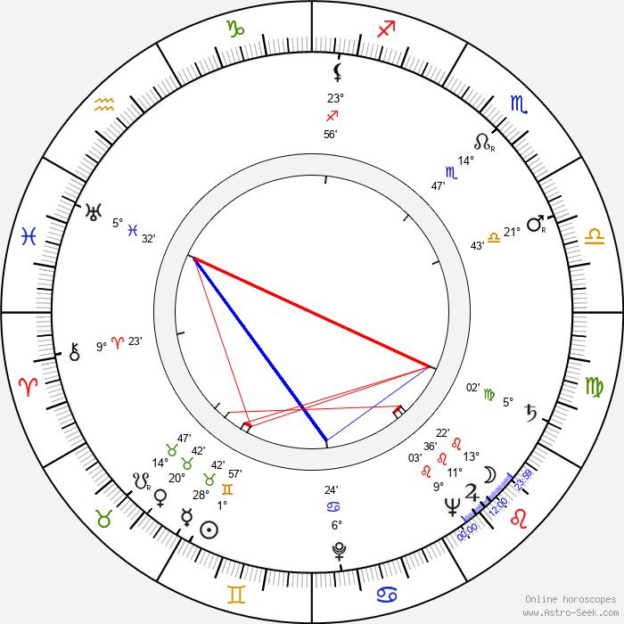 Tuovi Puupponen - Birth horoscope chart