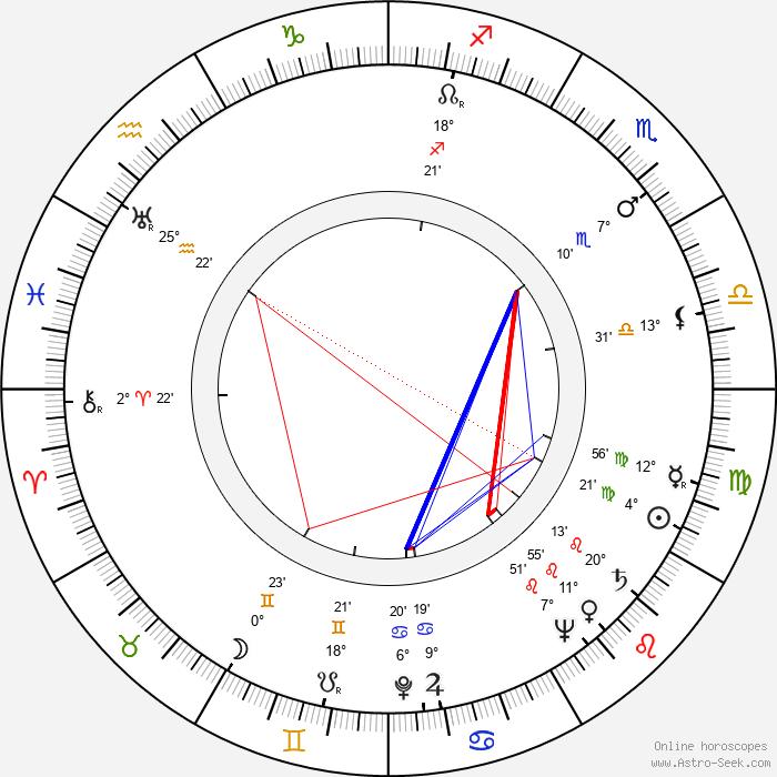 Tutte Lemkow - Birth horoscope chart