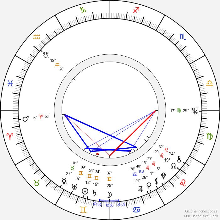 Tuula Keuru - Birth horoscope chart
