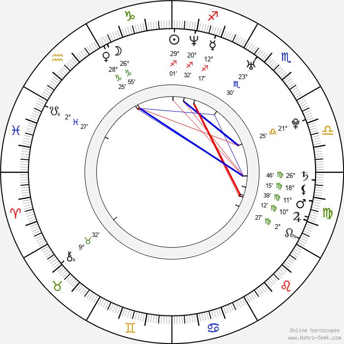 Tuva Novotny - Birth horoscope chart