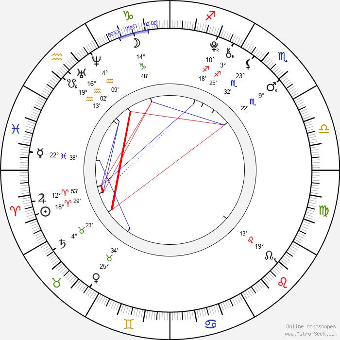 Ty Panitz - Birth horoscope chart
