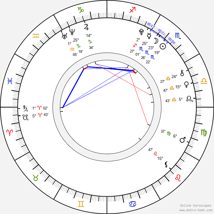 Tye Sheridan - Birth horoscope chart