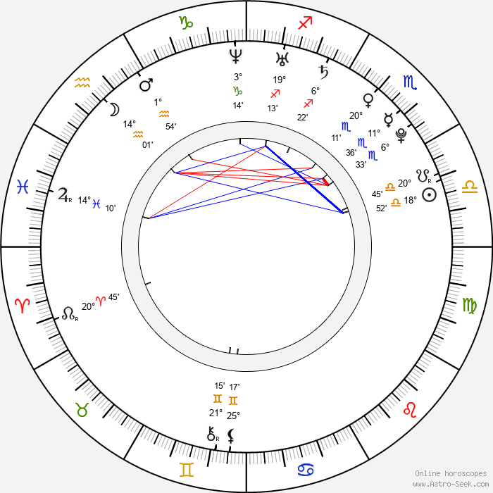 Tyler Blackburn - Birth horoscope chart