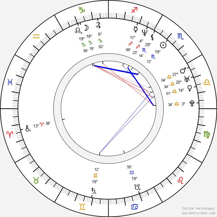 Tyler Christopher - Birth horoscope chart